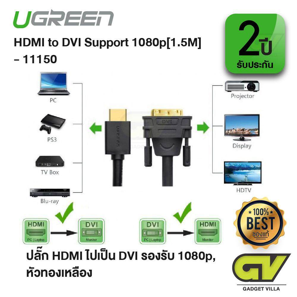 Ugreen-11150.jpg