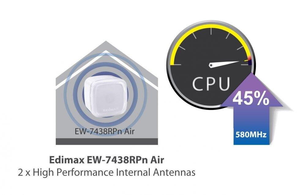 Edimax N300 Smart Wi-Fi Extender with EdiRange App EW-7438RPn_Air_better_performance.jpg