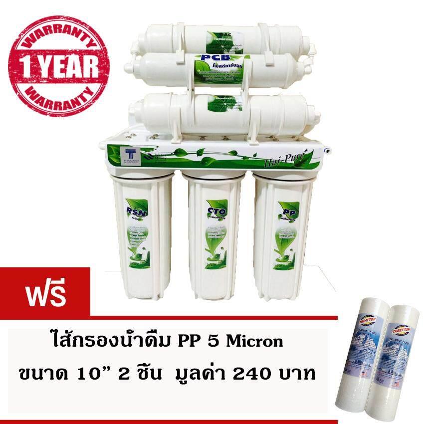 Uni Pure เครื่องกรองน้ำดื่ม 6 ขั้นตอน รุ่น Triple Carbon สีขาว แถมฟรี ไส้กรองน้ำดื่ม Pp 5 ไมครอน 2 ชิ้น ใน ไทย