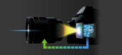 ภาพของ กล้อง E-mount α7S II พร้อมเซนเซอร์ฟูลเฟรม