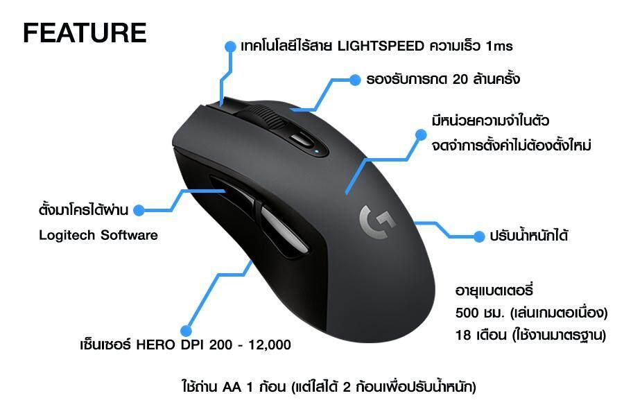 G603-Feature.jpg