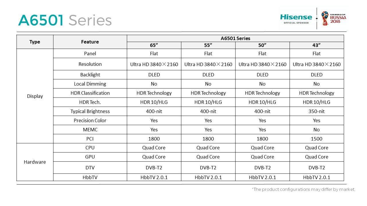 A6500 SALES HANDBOOK.png