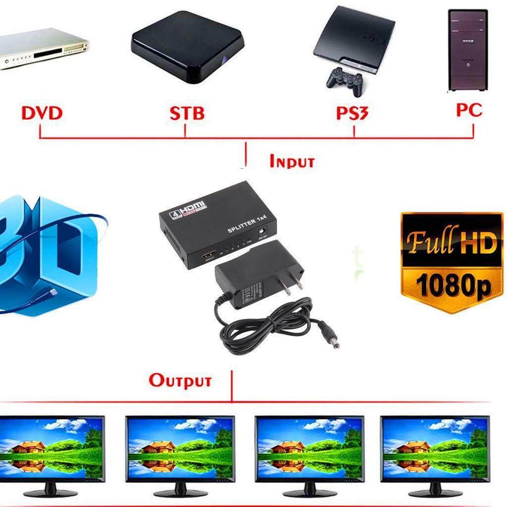 ตัวขยายสัญญาณ Hdmi Full Splitter Full Hd 1080p กล่องสวิทซ์หญิง 4 ตัว 1 ช่อง.