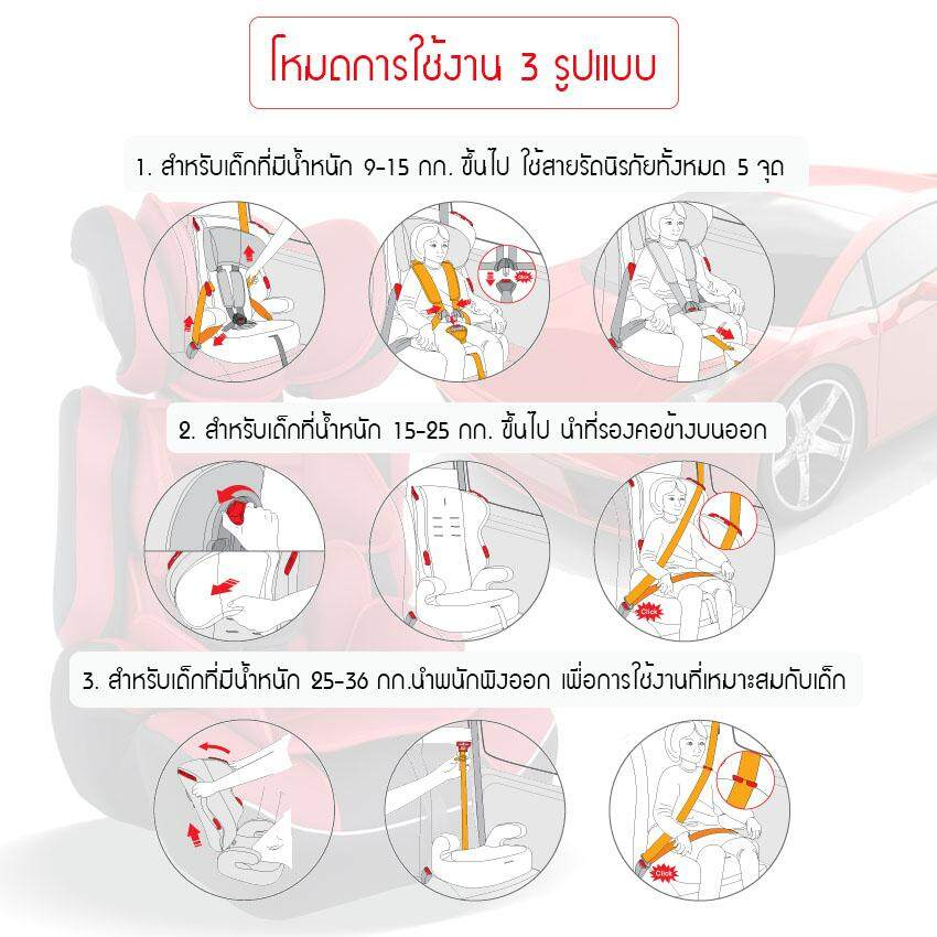 6 HUG Car Seat HD006.jpg