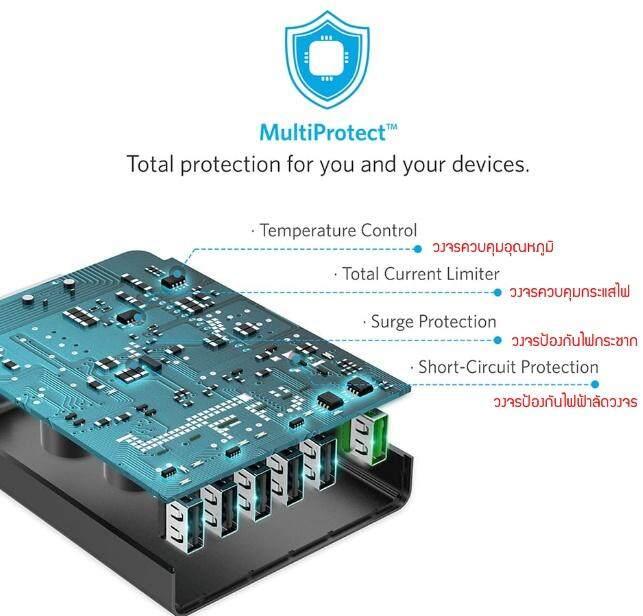 Anker-Multi-protect.jpg