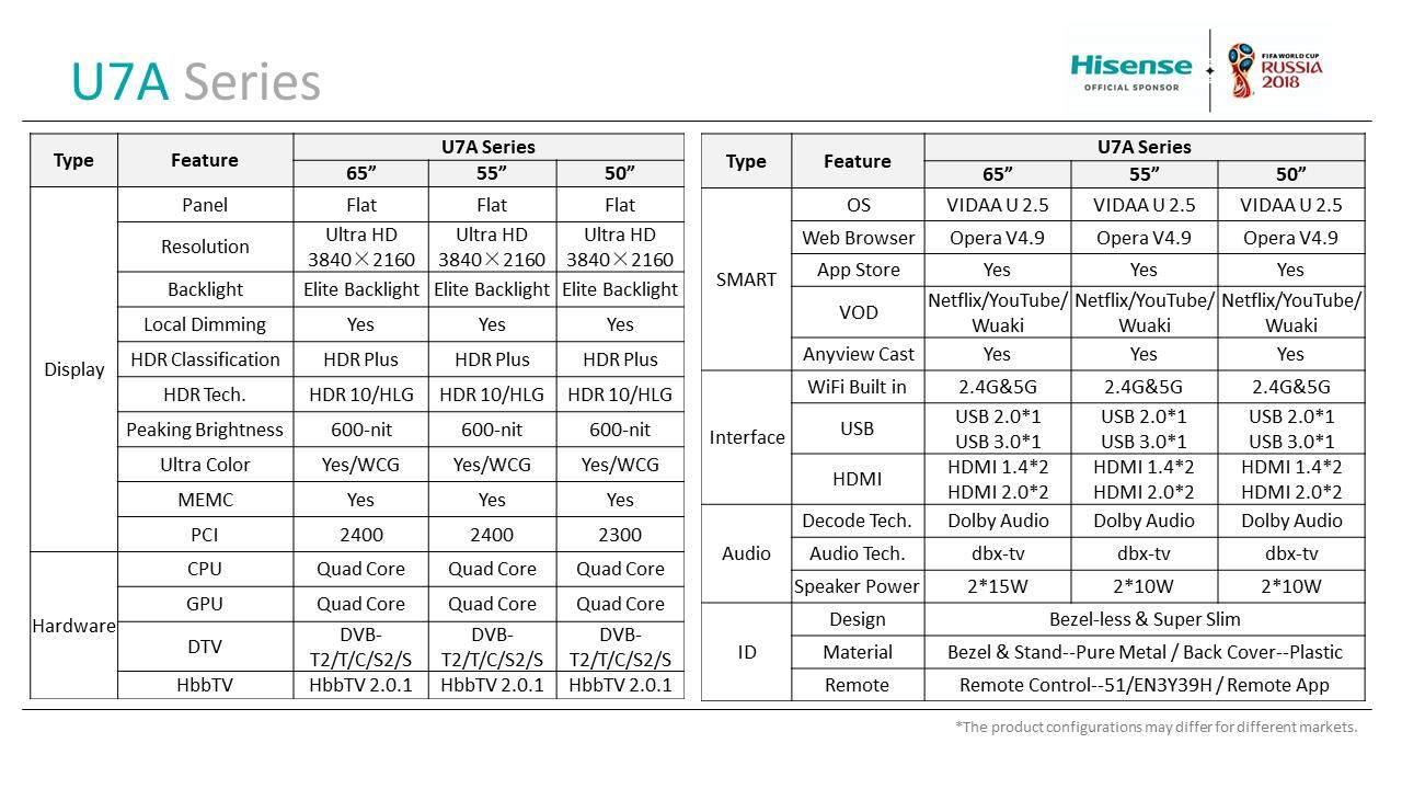 U7A SALES HANDBOOK- 20180115.png