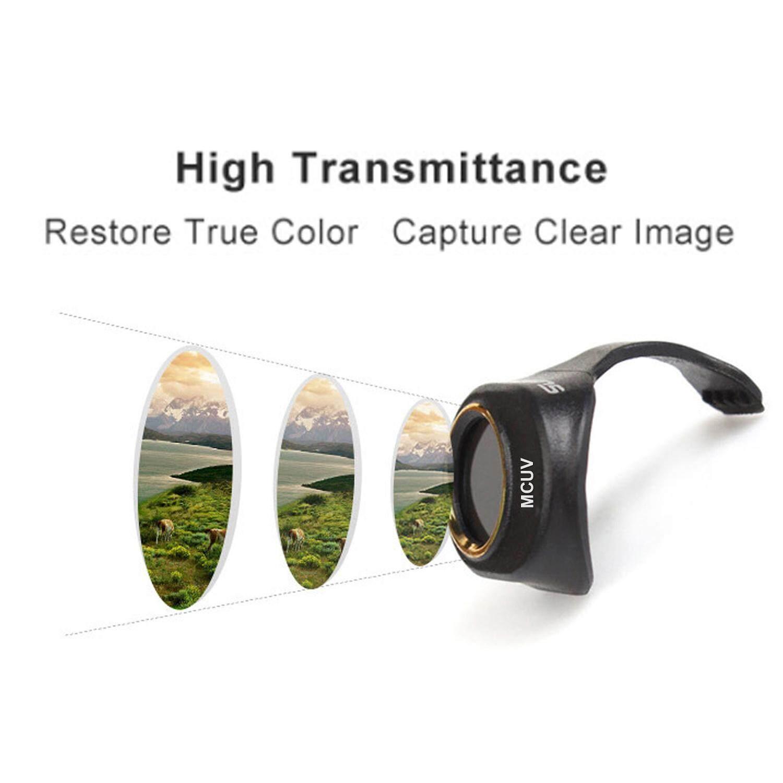 Kelebihan Multi Layer Coating Mcuv Lens Filter Accessories For Dji Coup S4 Men Bermuda Celana Pendek Pria Korean Brand Detail Gambar Spark Hd Clear Camera Drone Dimmer Light Microscopy Intl Terbaru