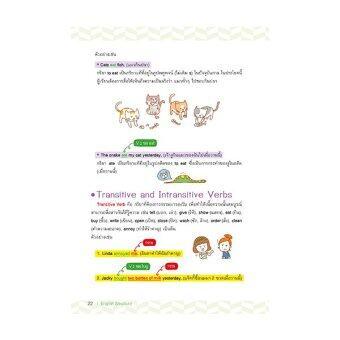 MIS Publishing Co., Ltd. เก่งอังกฤษแบบก้าวกระโดดด้วย EnglishStructure (image 2)