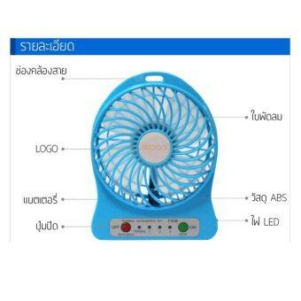 2560 eloop Mini fan พัดลมพกพาขนาดเล็ก ชาร์จสายUSB ใส่ถ่าน ลมแรง