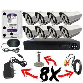 ชุดกล้องวงจรปิดกล้อง 8CH CCTV กล้อง 8ตัว ทรงกระบอก 1.3MP HD และอนาล็อก เครื่องบันทึก 8ช่อง 1080N DVR NVR AHD TVI CVI Analog ฟรีฮาร์ดดิสก์ 1TB ฟรีอะแดปเตอร์ ฟรีวงเล็บกล้อง ฟรีชุดสายสำเร็จรูปยาว 20 เมตร