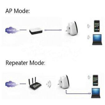 ASIALI 2016 ใหม่ 300Mbps 802.11N/B/G Wireless N Wifi Repeater รุ่น 088 (image 1)