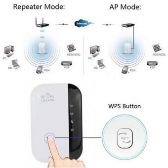ASIALI 2016 ใหม่ 300Mbps 802.11N/B/G Wireless N Wifi Repeater รุ่น 088 (image 0)