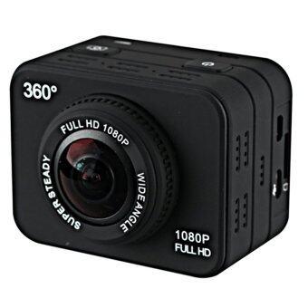 landor X360 HD Mode