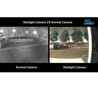 Mastersat ��������������������������������������������� CCTV AHD 1 MP 720P 8 ����������� ��������������������� 1 MP ������������������ 7 ��������� ��������� ��������������� Starlight 2 MP 4 in 1 ��������������������������������������������������������� 1 ���������������������� ������������������������ (image 2)