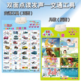 ทารกองค์ความรู้ Pinyin ออกเสียงสองด้านแผนภูมิผนังแผนภูมิผนังเสียง