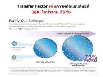 4Life Transfer Factor Tri-Factor ภูมิแพ้ รูมาตอยด์ สะเก็ดเงินโรคพุ่มพวง - 3