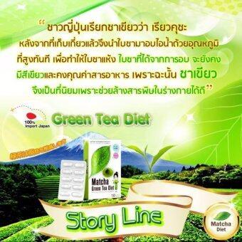 ผลิตภัณฑ์อาหารเสริมลดน้ำหนัก ลดไขมัน