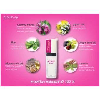 Renova Secret Serum (ซีรั่ม บำรุงจุดซ่อนเร้นสำหรับผู้หญิง) 30 ml.