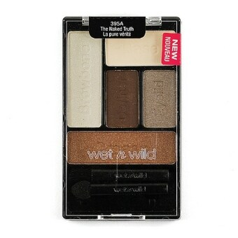 Harga Wet N Wild Color Icon Eyeshadow Palette E3951 The Naked Truth