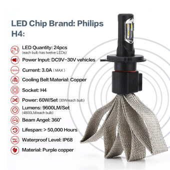 Harga 1 Set 72W LED Headlight H1 H3 H4 H7 H8 H9 H11 9005 9006 9012 9004 9007 H13 Car LED Headlight Bulb