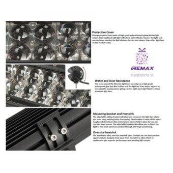 "iRemax 18 W LED 4"" ไฟสปอตไลต์ LED Off Road Light Bar ไฟตัดหมอกมอเตอร์ไซต์ ATV ออฟโรด 6 ดวง (จำนวน 2ชิ้น)-ไฟสีขาว - 3"