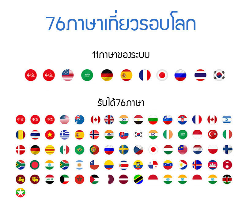 ผลการค้นหารูปภาพสำหรับ ระบบแปลภาษาทั่วโลก